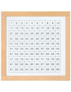 Tableau table contrôle théorème Pythagore Matériel Montessori didactique