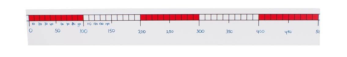 Chaine numérique numération compter 100 10 nombre naturel ecloe cycle 2