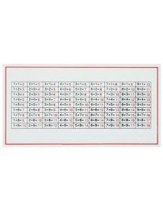 Tableau table contrôle addition materiel montessori didactique