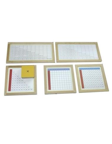 Tables de mémorisation de la multiplication Matériel Montessori